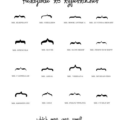 Knock Off Typestache Art {Free Printable}