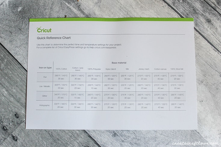 Cricut Easy Press quick reference guide